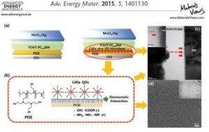 adv-energy material